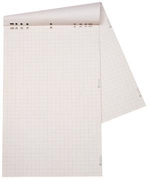 Dahle papierblok voor flipcharts